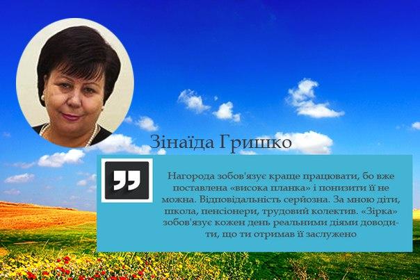 Зінаїда Гришко