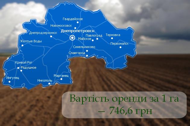 Восьма у рейтингу — Дніпропетровська область