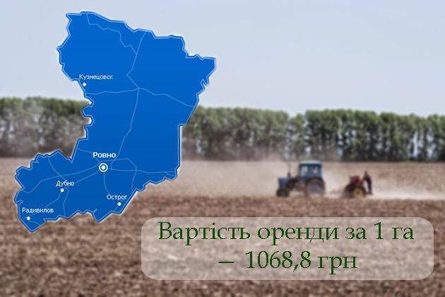 Остання в трійці лідерів серед областей України — Рівенська область