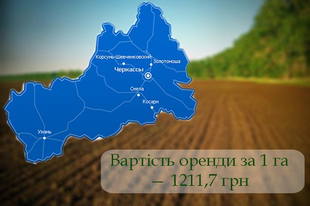 Друга за розміром орендної плати — Черкаська область