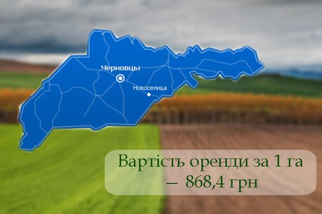 П'ята в рейтингу найдорожчих серед областей України — Чернівецька область