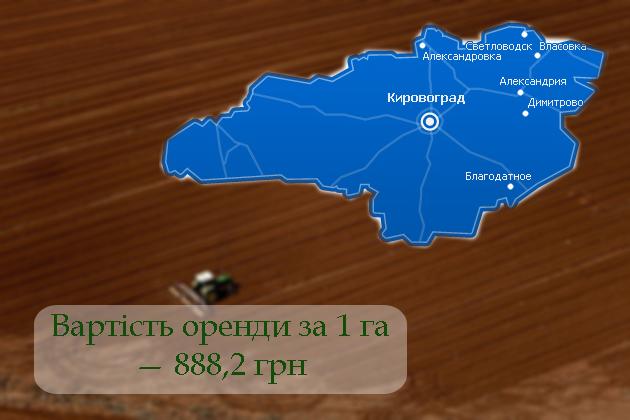 Вартість орендної плати за 1 га в Кіровоградській області — 888,2 грн