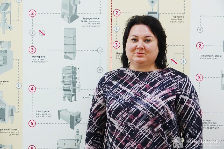 Ірина Красовська