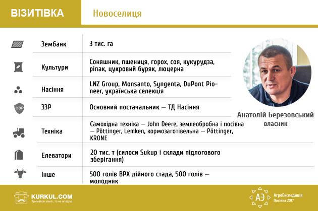 Анатолій Березовський