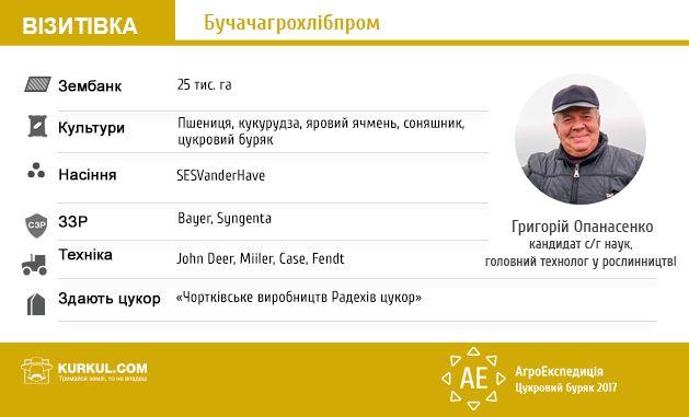 Візитка підприємства «Бучачагрохлібпром»
