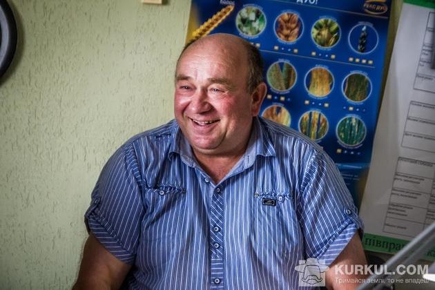 Петро Смик
