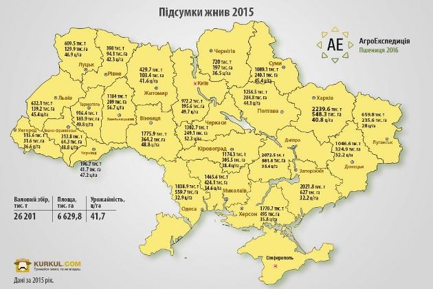 Карта врожайності минулого року