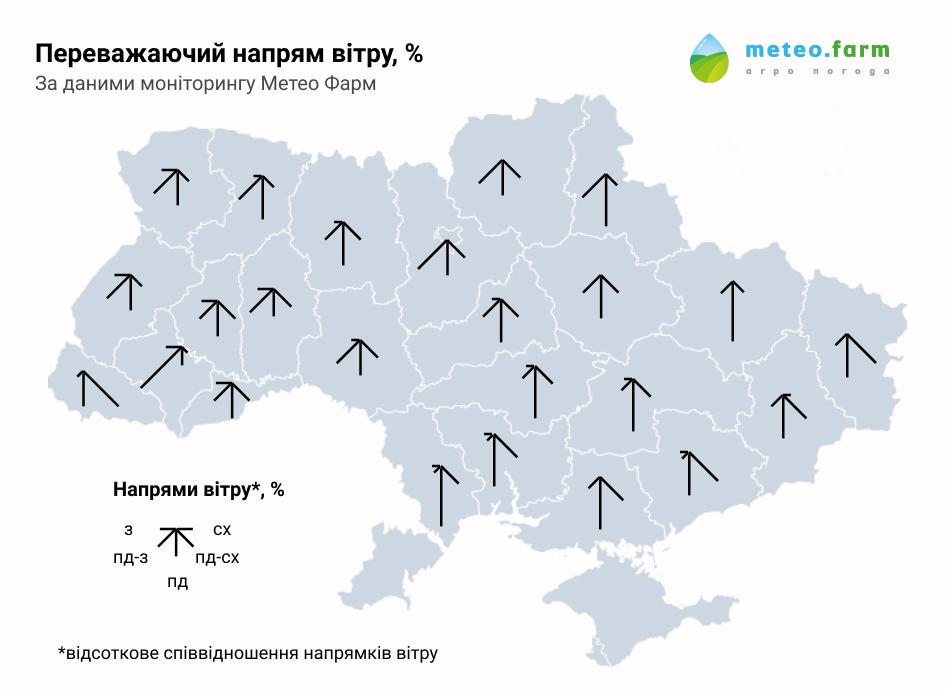 Карта переважаючого напрямку вітру за 2019 рік, %