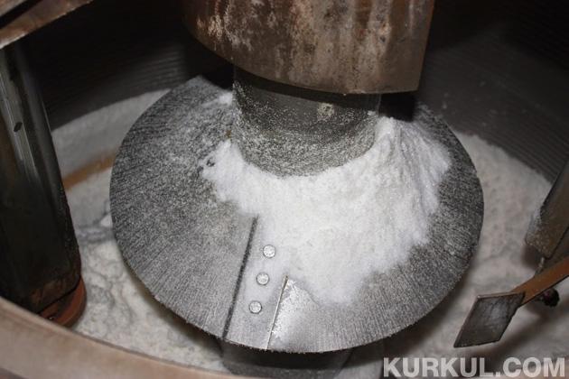 Виробництво цукру