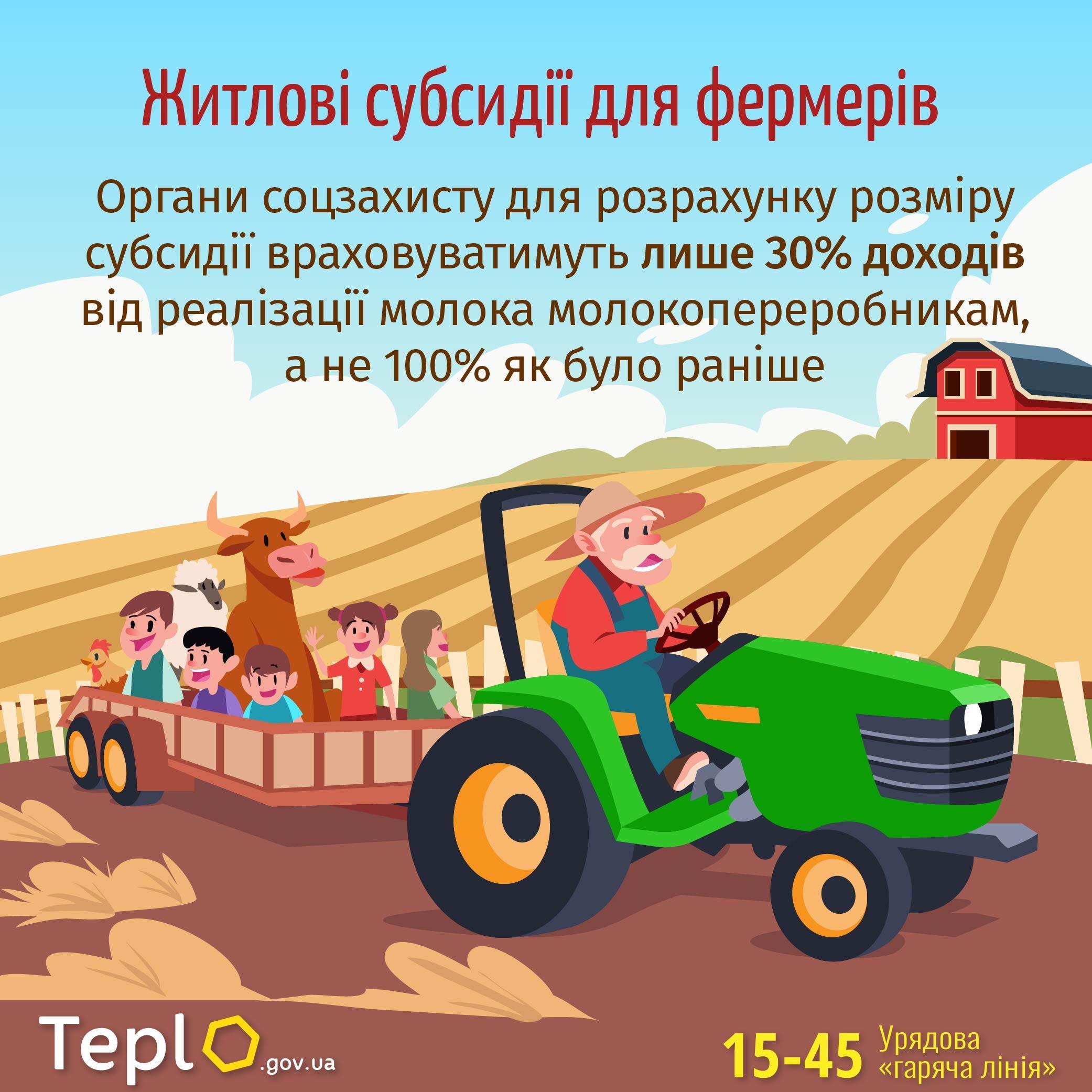 Субсидії для фермерів